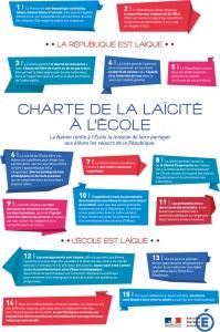 La Charte de la laïcité a été présentée en septembre 2013 - Crédit : education.gouv.fr